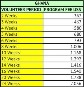 Ghana Pricing