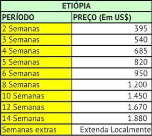 Preços voluntariado na Etiópia
