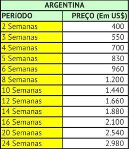 Argentina Preços 01.10.18