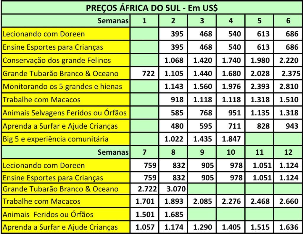 tabela de preços para o programa de voluntário na África do Sul