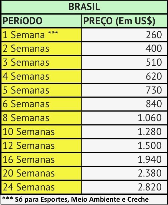 Preços Brasil 2020
